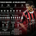 تصویر milan legend