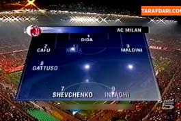 میلان / بارسلونا / لیگ قهرمانان اروپا