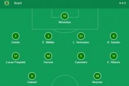 رئال مادرید-کاستاریکا-اسپانیا-لالیگا اسپانیا