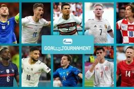 رسمی؛ نامزدهای بهترین گل یورو 2020