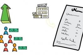 مفهوم Passive Income یا درآمد منفعل به زبان ساده؛ چطور حتی در خواب هم پول در بیاوریم؟ (4 مگابایت)