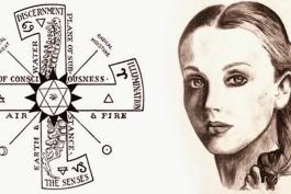انجمن سری وریل- ماریا اورسیک - آنها از طریق ارتباط با ماورا دانشی را به نازی ها می دادند.
