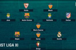اتلتیکو مادرید - رئال مادرید - سویا - والنسیا - بارسلونا - لاس پالماس
