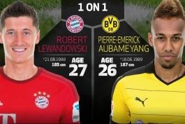دو تا از بهترین مهاجمان فوتبال، بنظر شما کدومشون بهتره؟