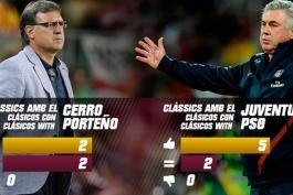 مقایسه آنجلوتی و مارتینو در آستانه الکلاسیکو