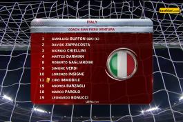 خلاصه HD بازی ایتالیا 1-1 مقدونیه (با گزارش انگلیسی)