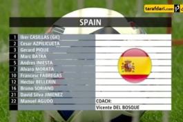 خلاصه بازی اسپانیا 6-1 کره جنوبی