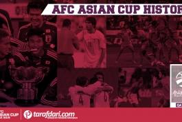 فوتبال جهان-فوتبال ایران-جام ملت های آسیا-تاریخچه