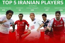 تمجید سایت فاکس اسپورتس آسیا از پنج ستاره ایرانی سابق بوندس لیگا