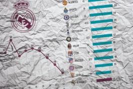 اسپانیا-لالیگا-رئال مادرید-Real Madrid