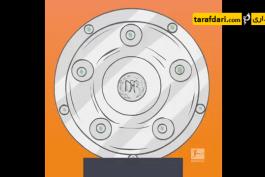 دانلود؛ انیمیشن عمر مومنی برای قهرمانی بایرن مونیخ در بوندس لیگا