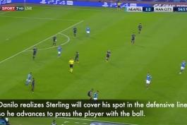 The Tactics of Total Football