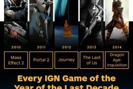 بازی- گیم- بهترین بازی های سال- ناتی داگ- راک استار- پلی استیشن- ایکس باکس