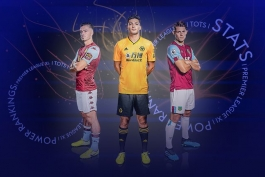 لیگ برتر-Premier League-استون ویلا-وولورهمپتون-برنلی-Burnley-Aston Villa-Wolverhampton