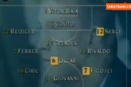 پیروزی 4-0 دینامو کیف مقابل بارسلونا در نیوکمپ با هت تریک آندری شوچنکو (1997/11/5) / ویدیو