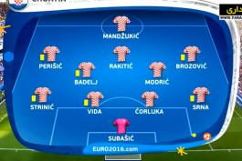 جام ملت های اروپا 2016 / Uefa Euro 2016