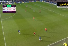 منچستریونایتد-اورتون-لیگ برتر-انگلیس-Manchester United-everton
