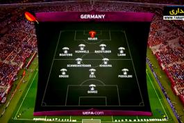 جام ملت های اروپا 2012 / Uefa Euro 2012