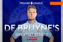 بهترین پاس گل های کوین دی بروین در لیگ برتر انگلیس / ویدیو