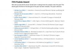نامزدهای کسب جایزه پوشکاش در سال 2020